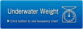 Click button to see buoyancy chart of Float Arm product